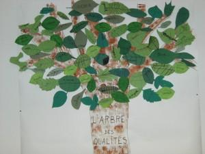 arbre des qualités 3